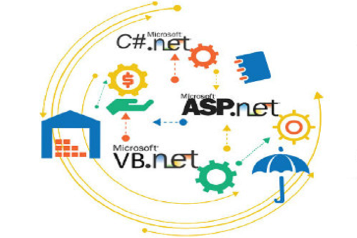 Top DOT Net Training Institute in Chennai