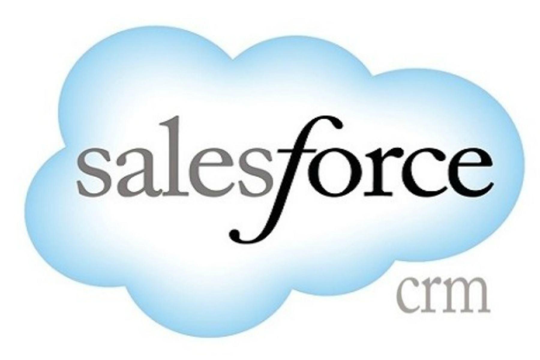 Salesforce CRM Training in Chennai